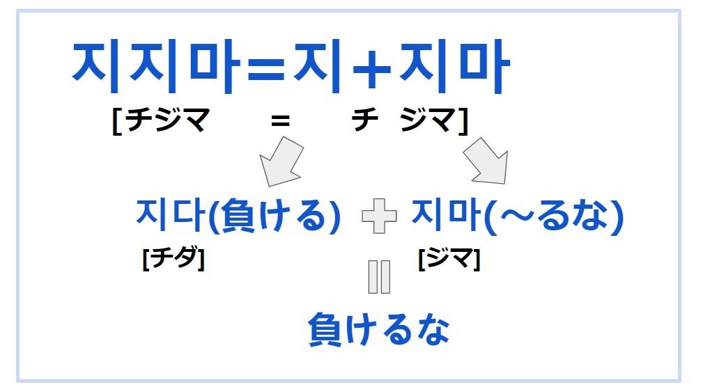 Producex101ジマ 지마 の歌詞の意味は 和訳とカナルビも ヨネマル